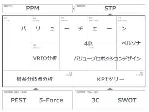 フレームワークマップ